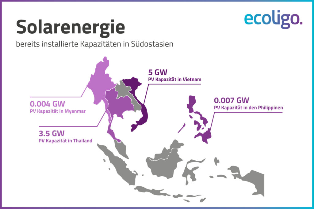 Grafik: Solarenergie in Südostasien